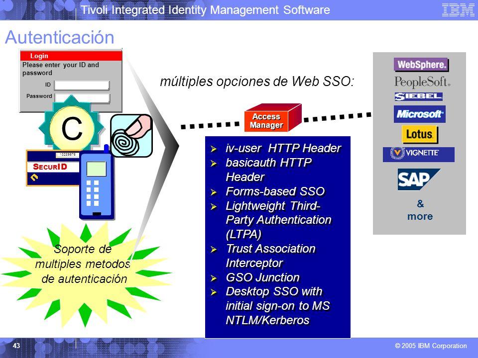 C Autenticación múltiples opciones de Web SSO: iv-user HTTP Header