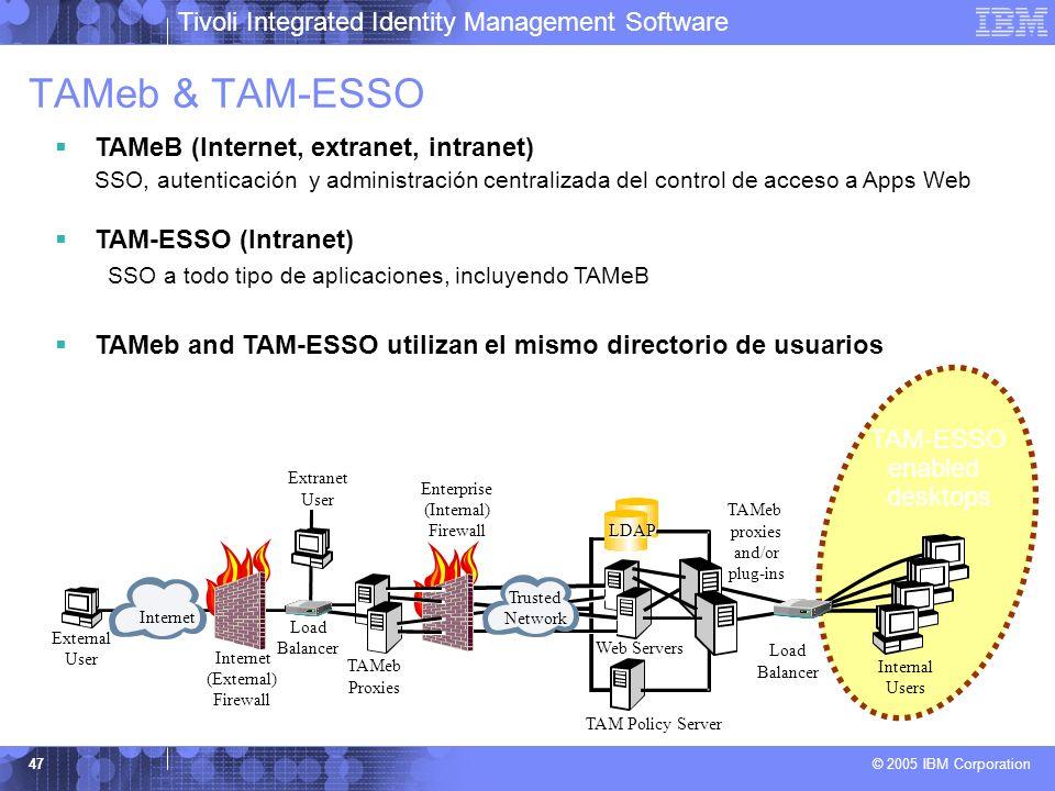 TAMeb & TAM-ESSO TAMeB (Internet, extranet, intranet)