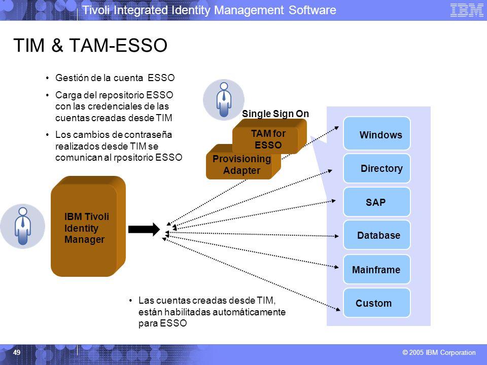TIM & TAM-ESSO Gestión de la cuenta ESSO
