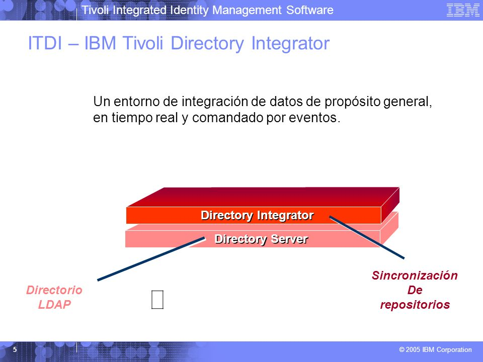 ITDI – IBM Tivoli Directory Integrator