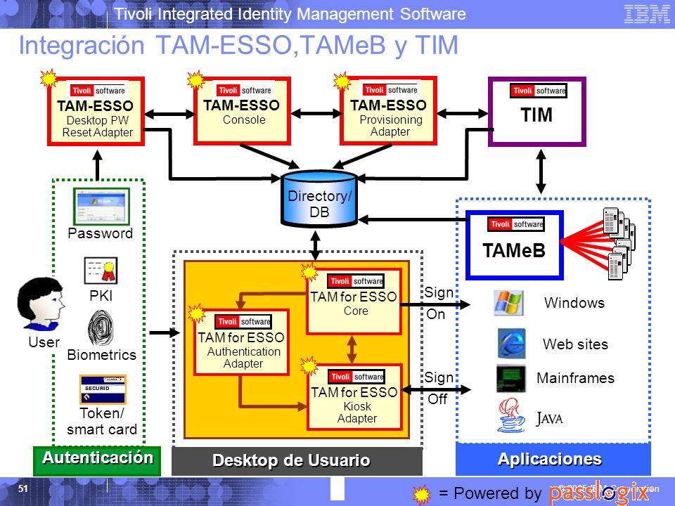 Integración TAM-ESSO,TAMeB y TIM