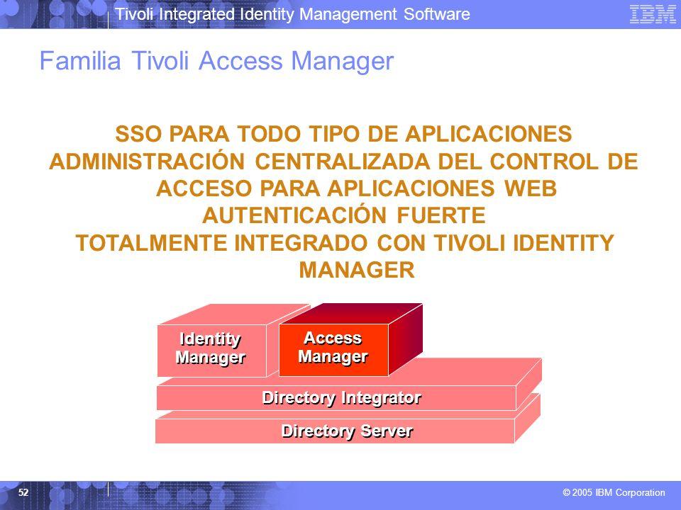 Familia Tivoli Access Manager
