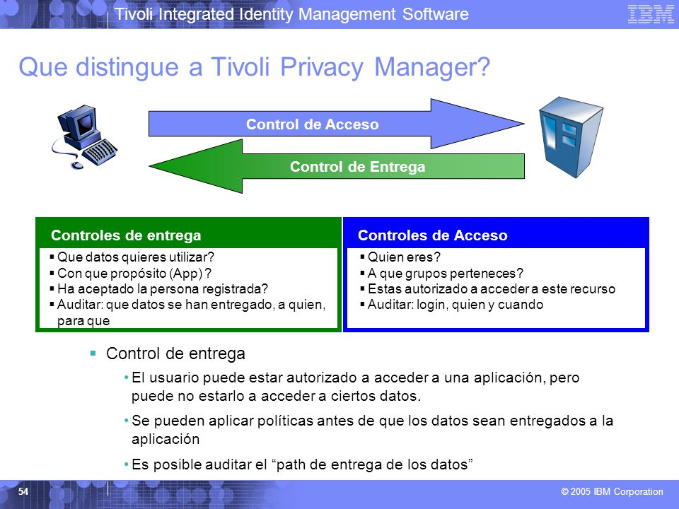 Que distingue a Tivoli Privacy Manager