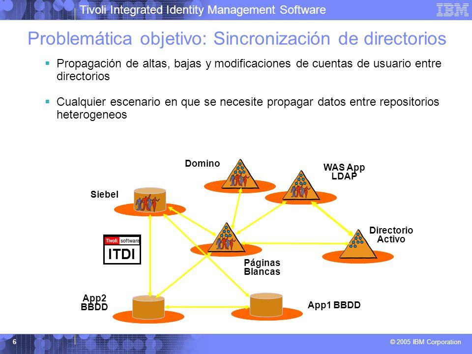 Problemática objetivo: Sincronización de directorios