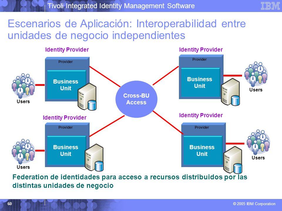 Escenarios de Aplicación: Interoperabilidad entre unidades de negocio independientes