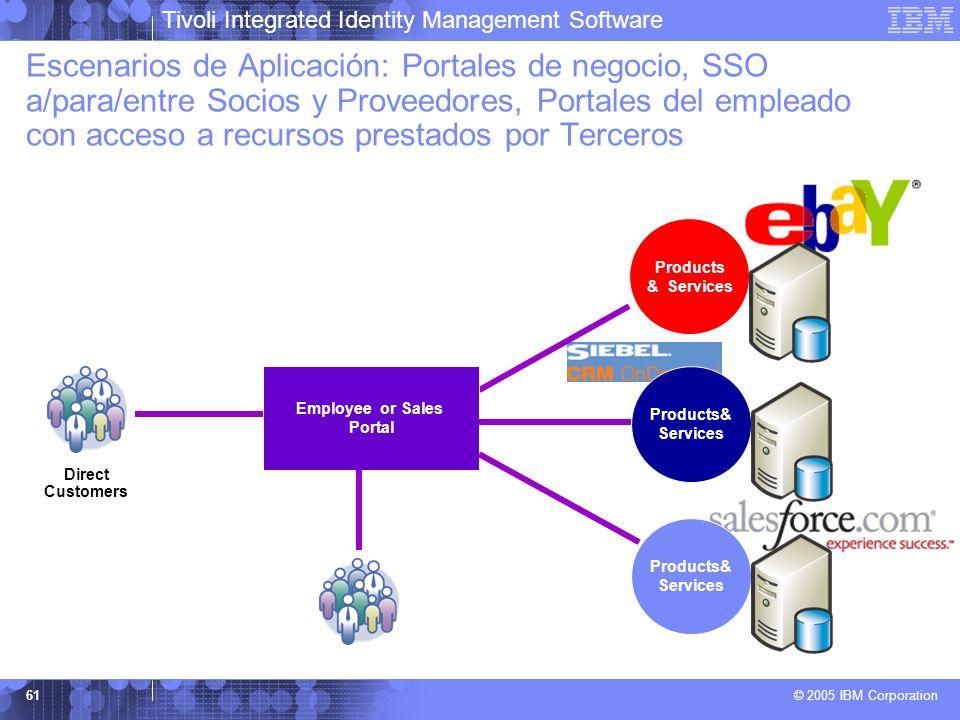 Escenarios de Aplicación: Portales de negocio, SSO a/para/entre Socios y Proveedores, Portales del empleado con acceso a recursos prestados por Terceros