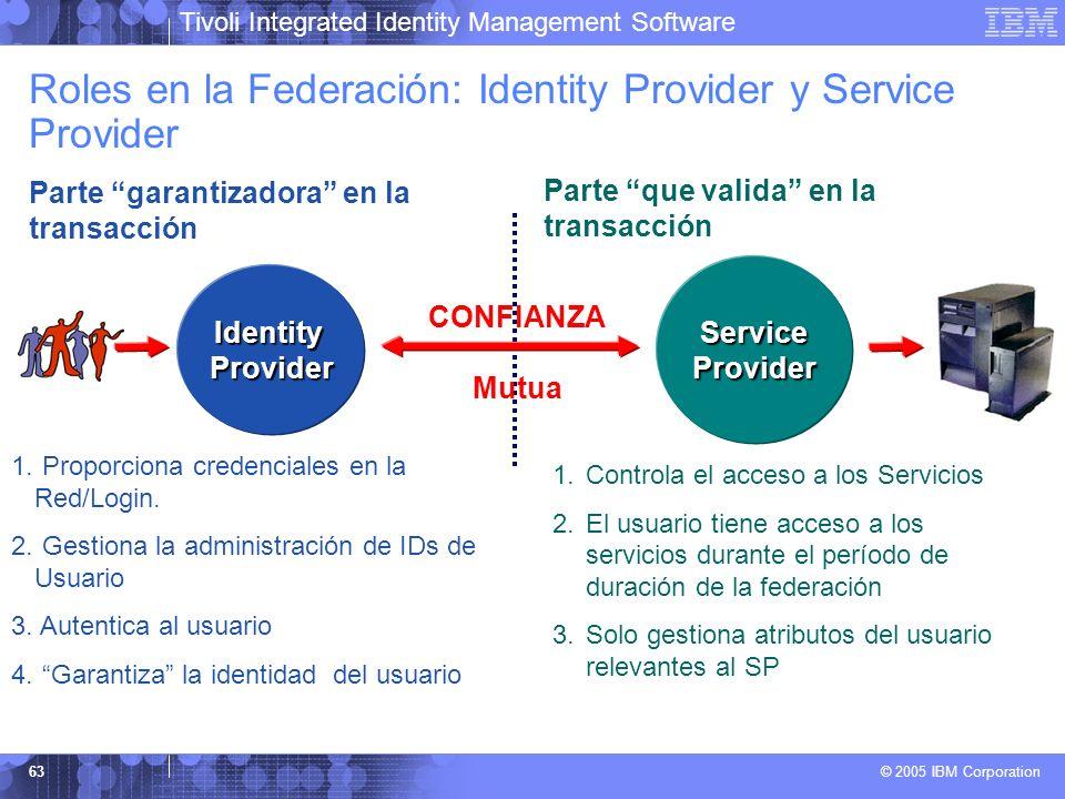 Roles en la Federación: Identity Provider y Service Provider