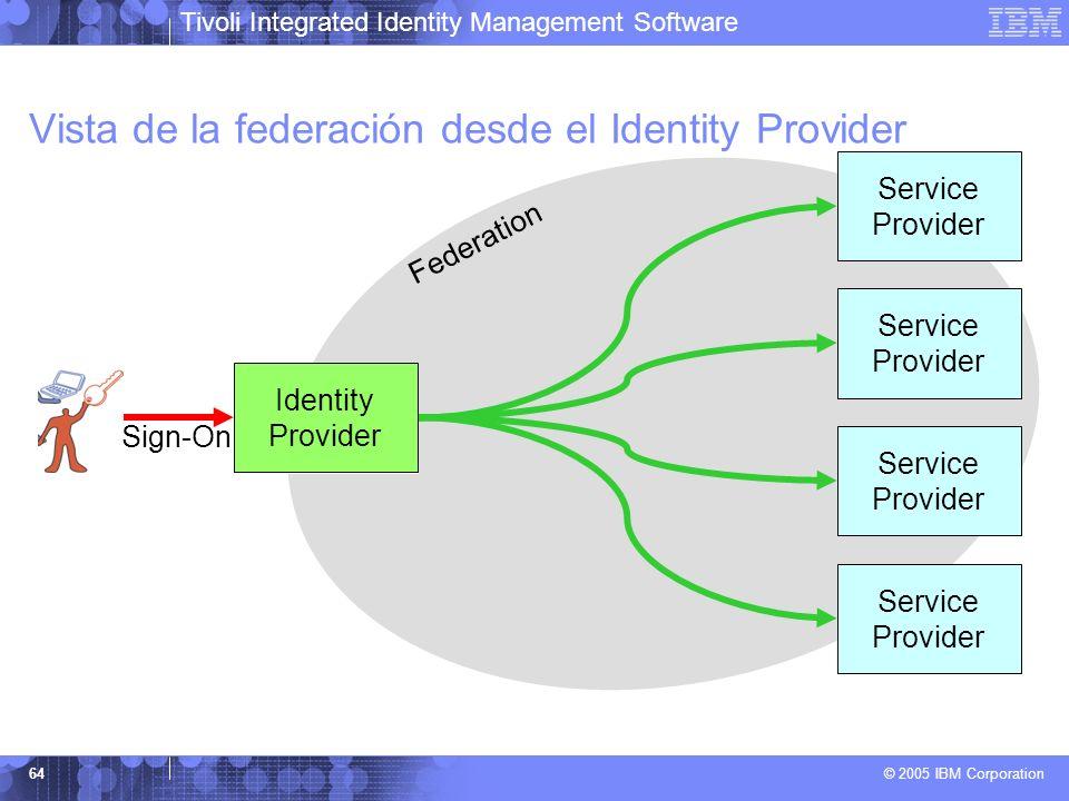 Vista de la federación desde el Identity Provider