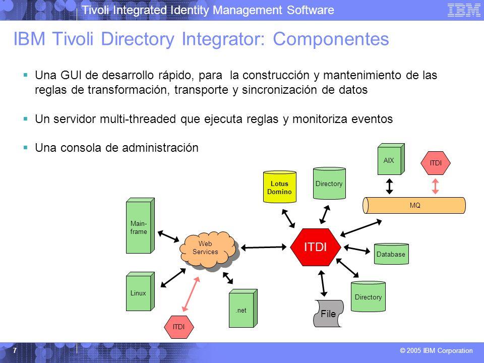 IBM Tivoli Directory Integrator: Componentes