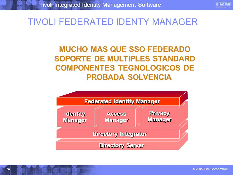 TIVOLI FEDERATED IDENTY MANAGER