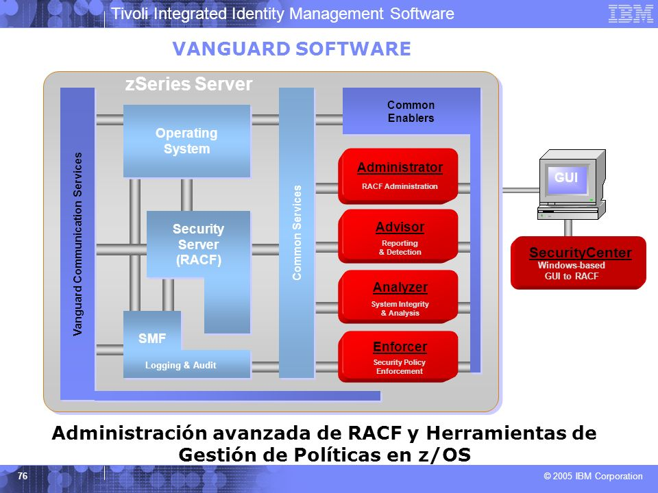 Security Policy Enforcement Vanguard Communication Services