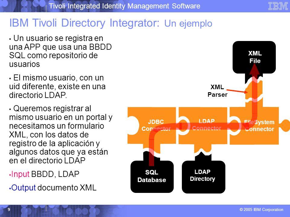 IBM Tivoli Directory Integrator: Un ejemplo