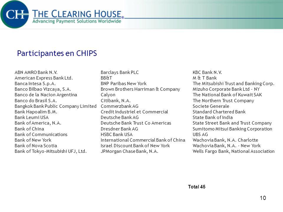 Participantes en CHIPS