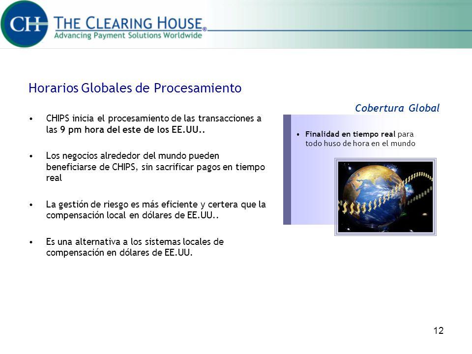 Horarios Globales de Procesamiento