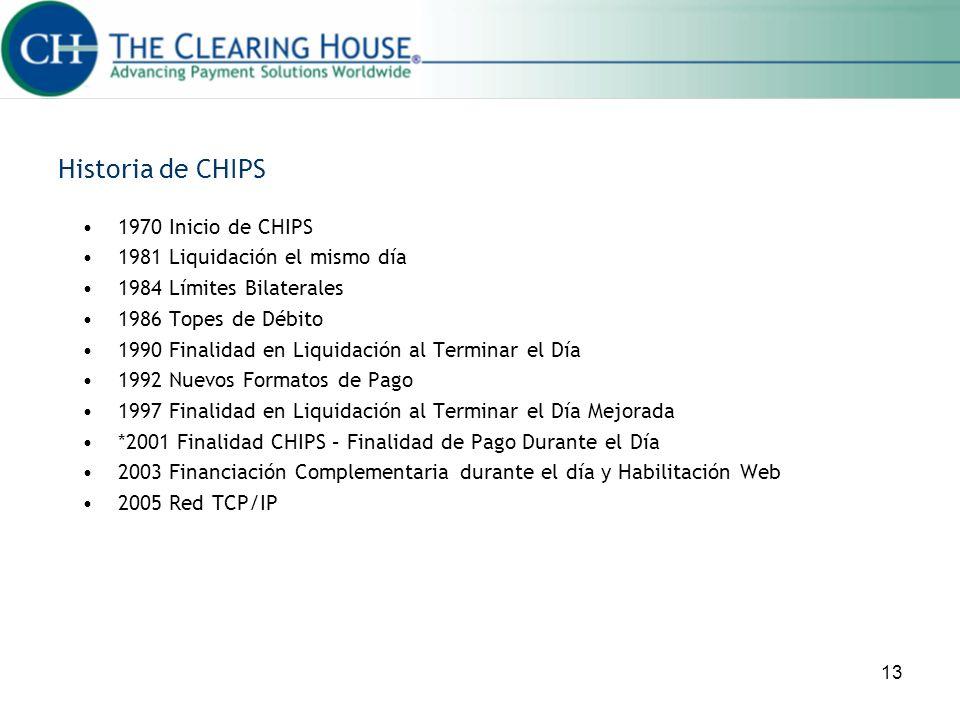 Historia de CHIPS 1970 Inicio de CHIPS 1981 Liquidación el mismo día
