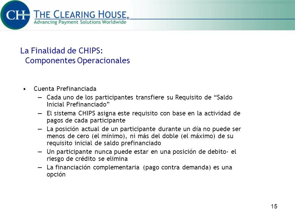 La Finalidad de CHIPS: Componentes Operacionales