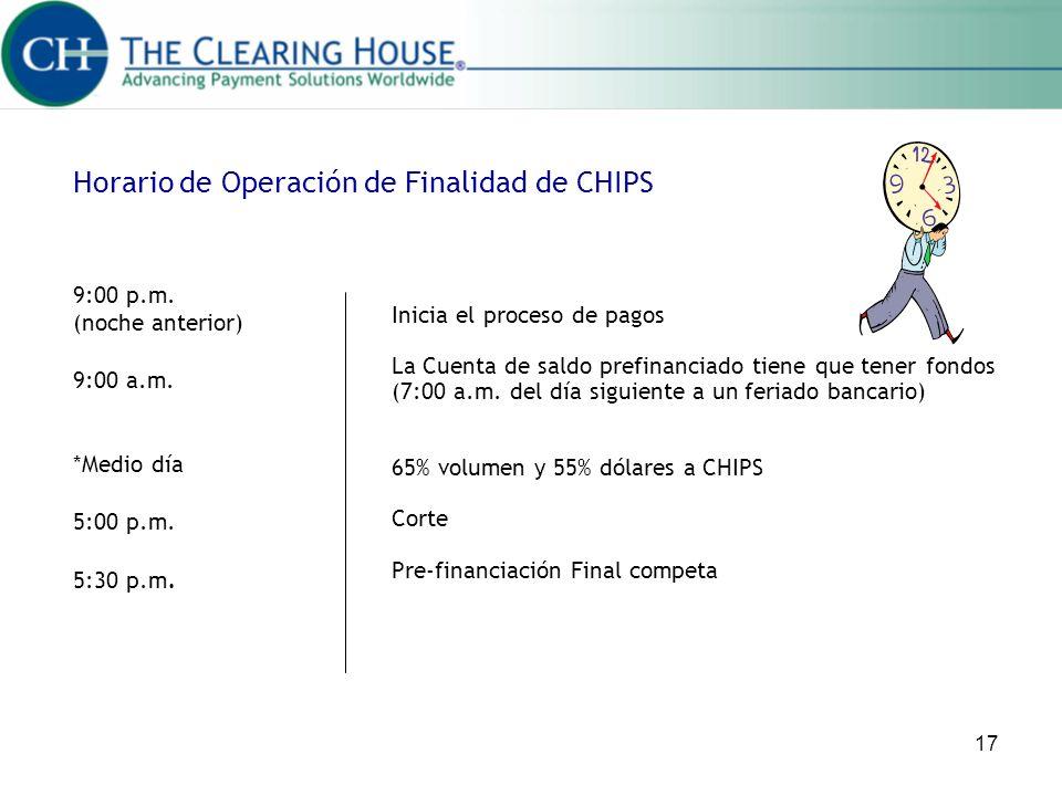 Horario de Operación de Finalidad de CHIPS