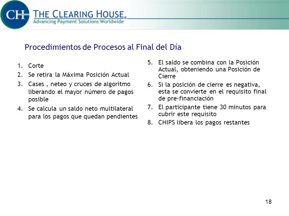Procedimientos de Procesos al Final del Día