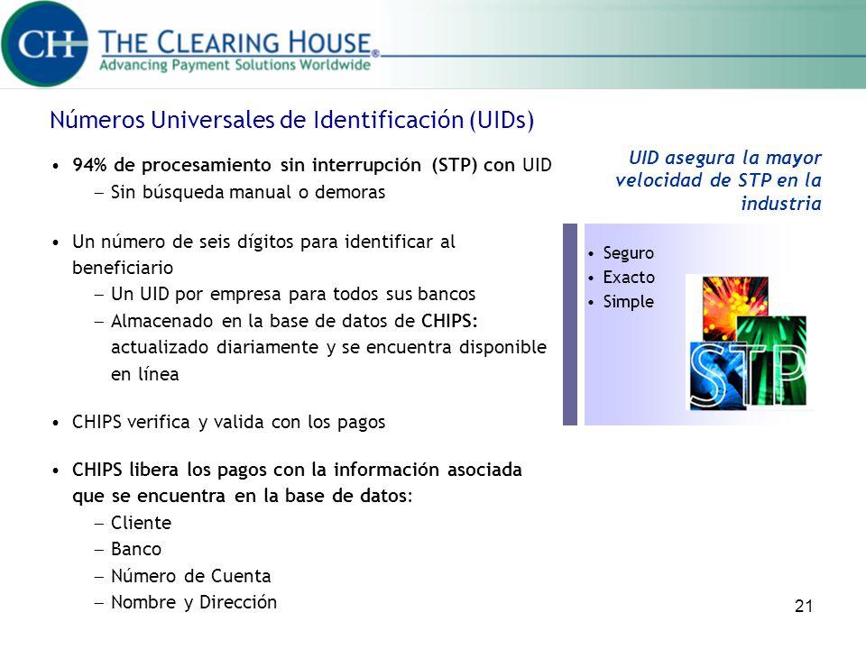 Números Universales de Identificación (UIDs)