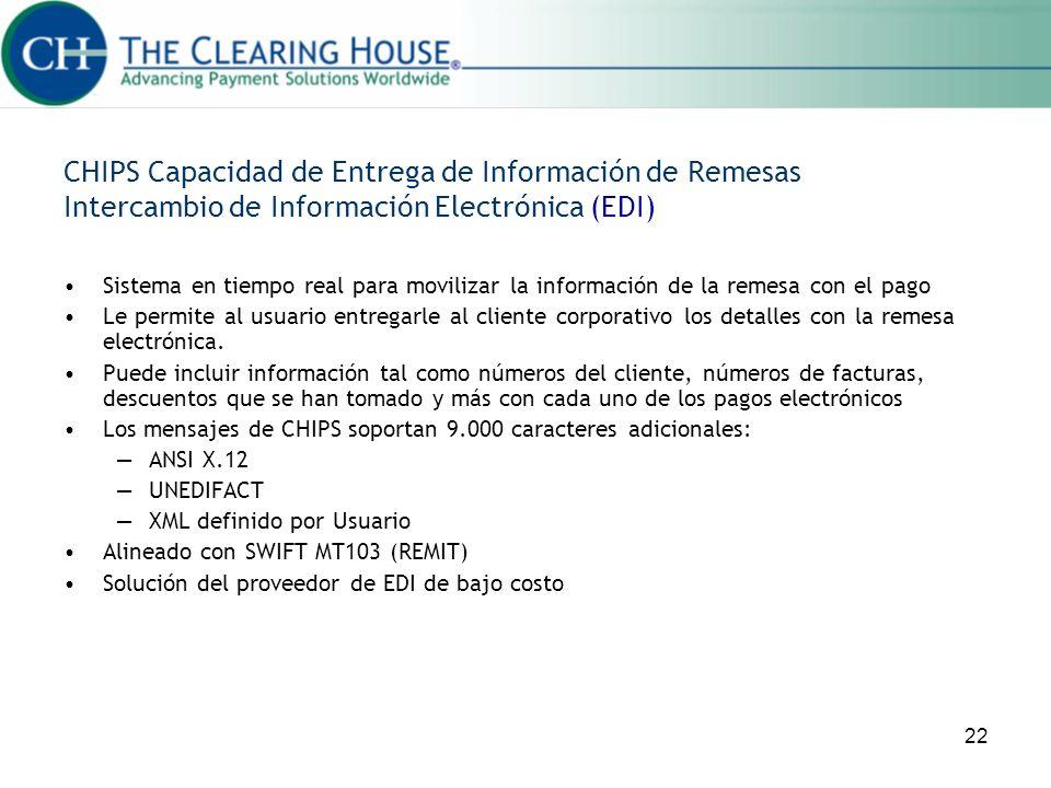 CHIPS Capacidad de Entrega de Información de Remesas Intercambio de Información Electrónica (EDI)