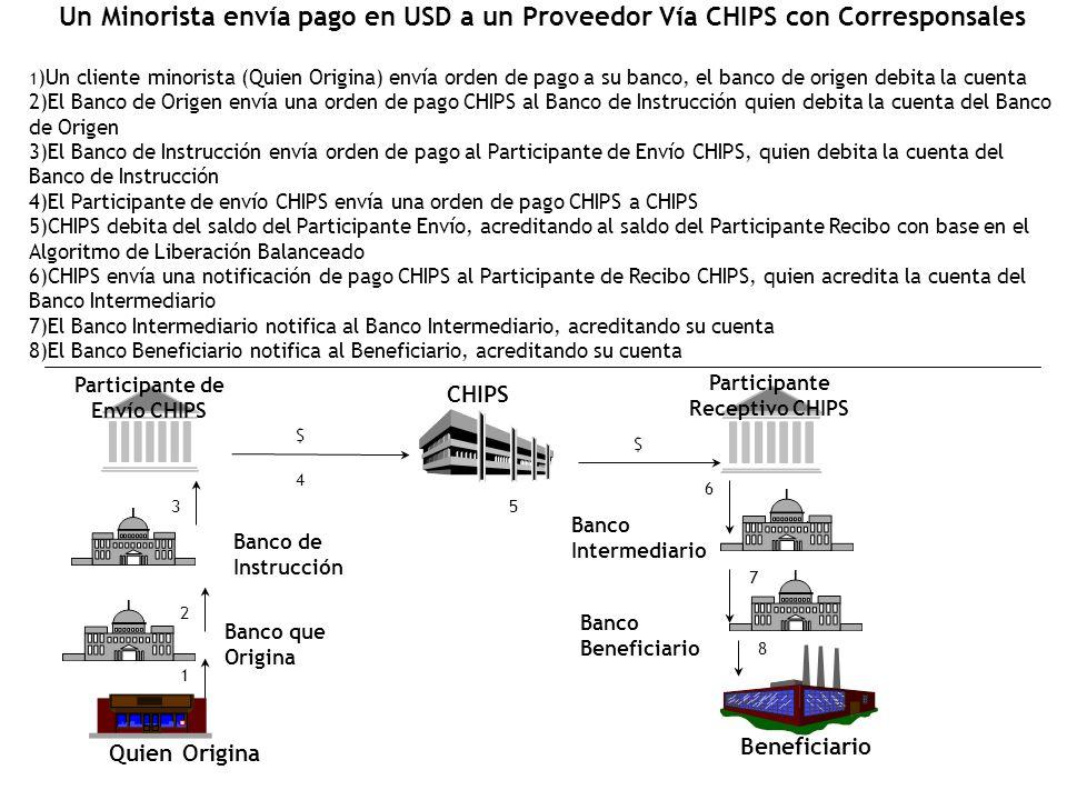 Participante Receptivo CHIPS