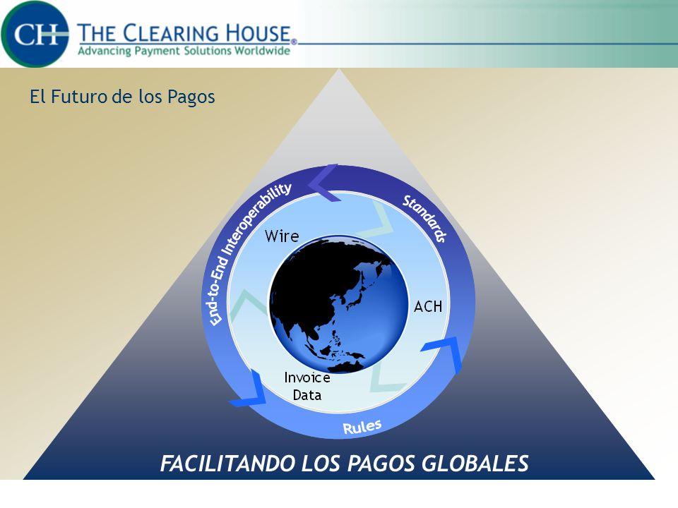 FACILITANDO LOS PAGOS GLOBALES