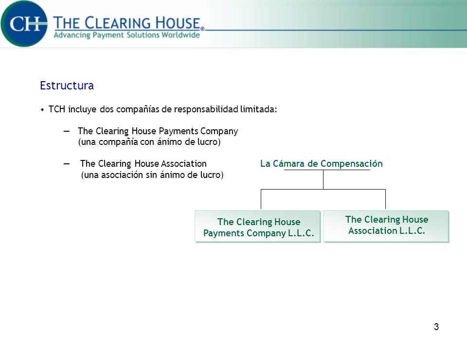The Clearing House Payments Company L.L.C.