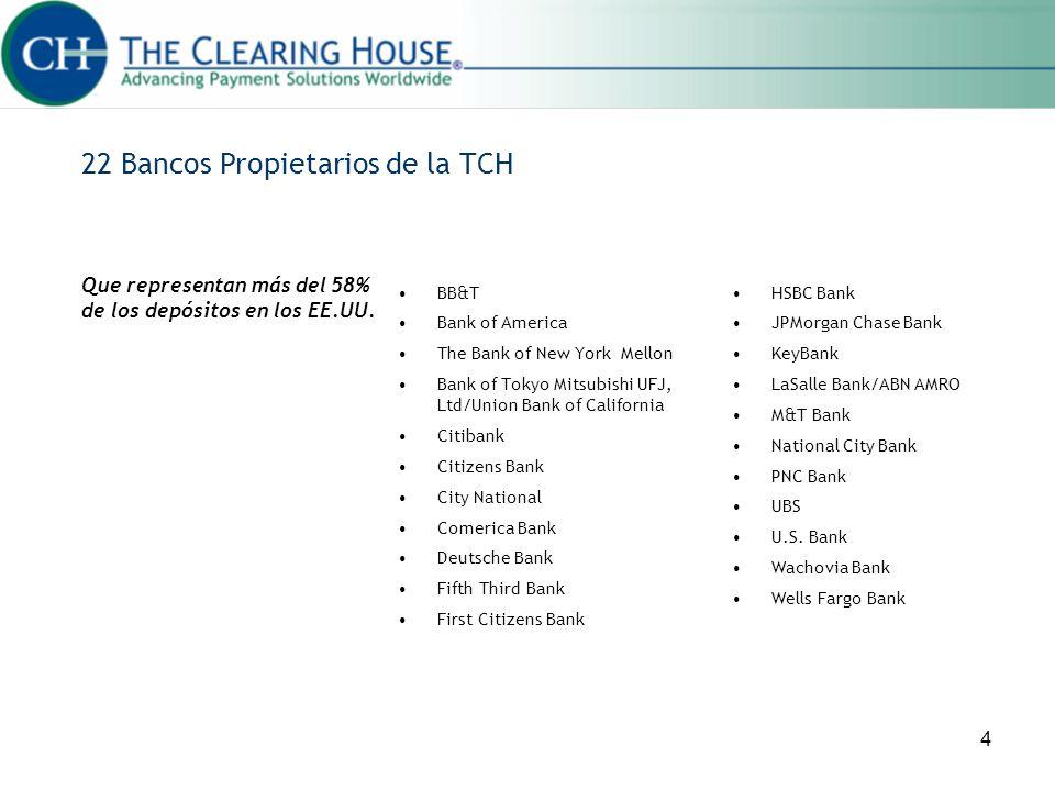 22 Bancos Propietarios de la TCH