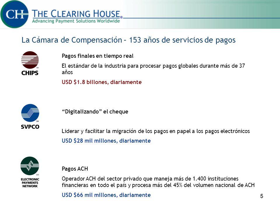La Cámara de Compensación – 153 años de servicios de pagos