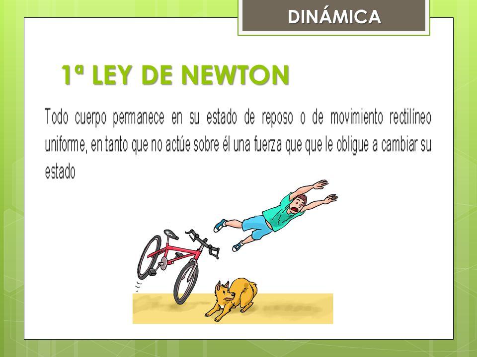 DINÁMICA 1ª LEY DE NEWTON