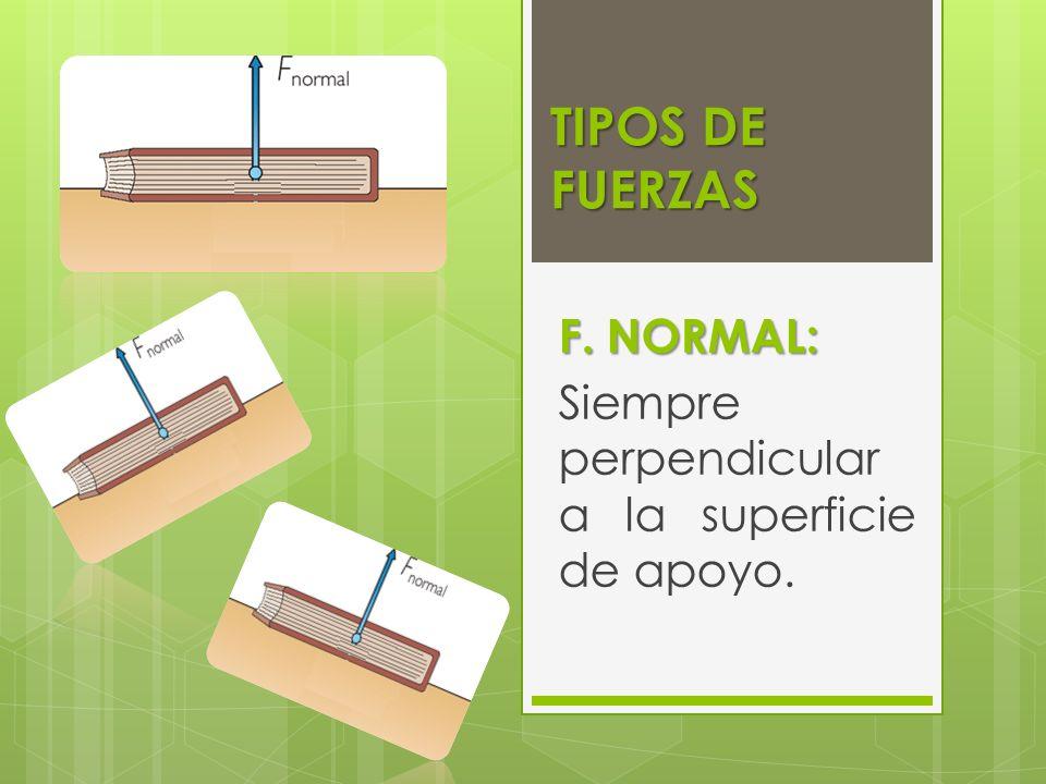 F. NORMAL: Siempre perpendicular a la superficie de apoyo.