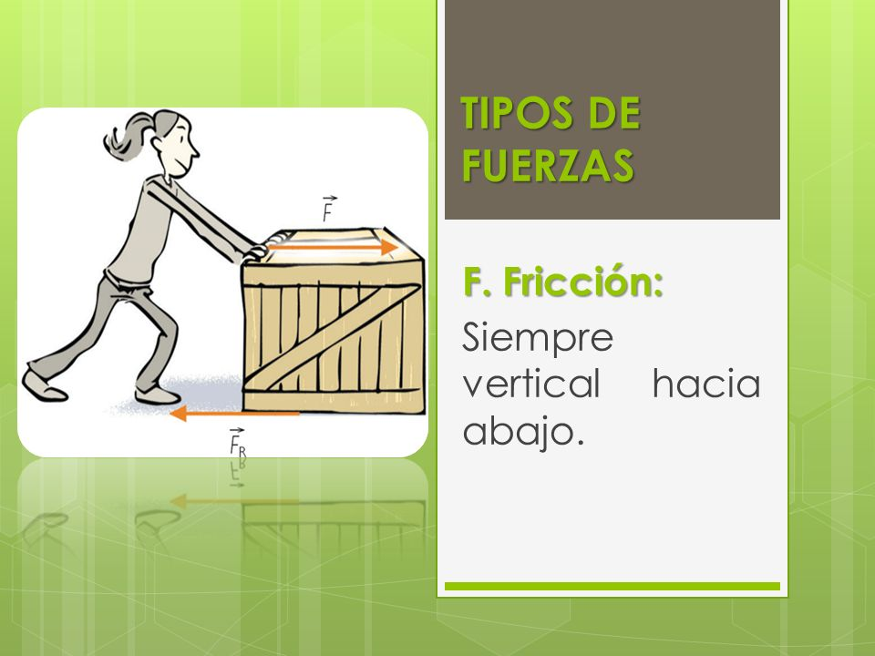 F. Fricción: Siempre vertical hacia abajo.