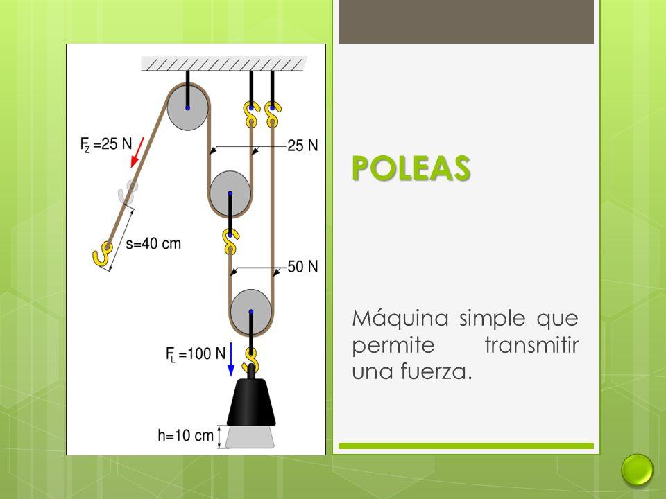 POLEAS Máquina simple que permite transmitir una fuerza.