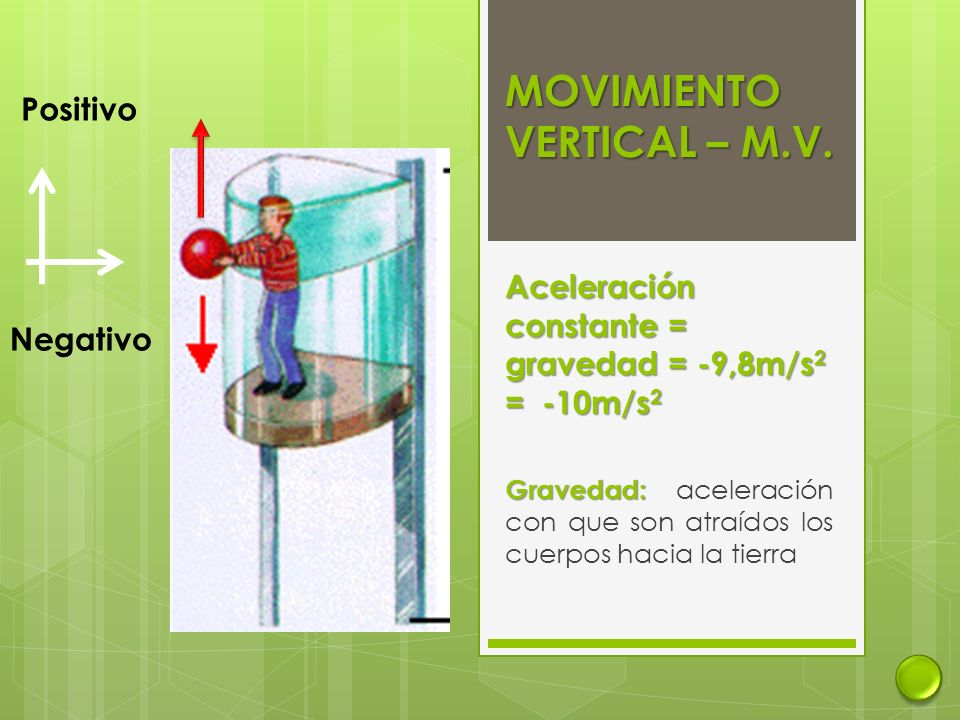 MOVIMIENTO VERTICAL – M.V.