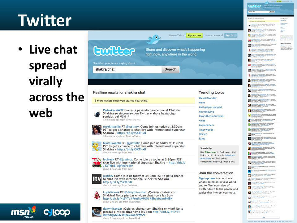 Twitter Live chat spread virally across the web Confidential