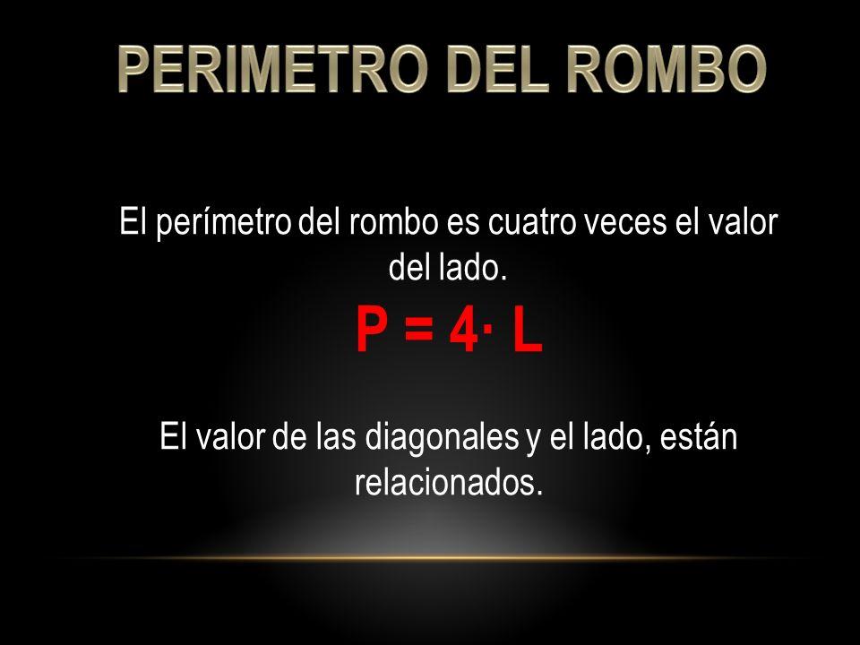 PERIMETRO DEL ROMBO P = 4· L
