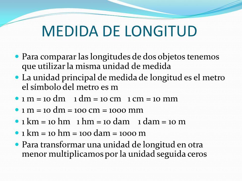 MEDIDA DE LONGITUD Para comparar las longitudes de dos objetos tenemos que utilizar la misma unidad de medida.