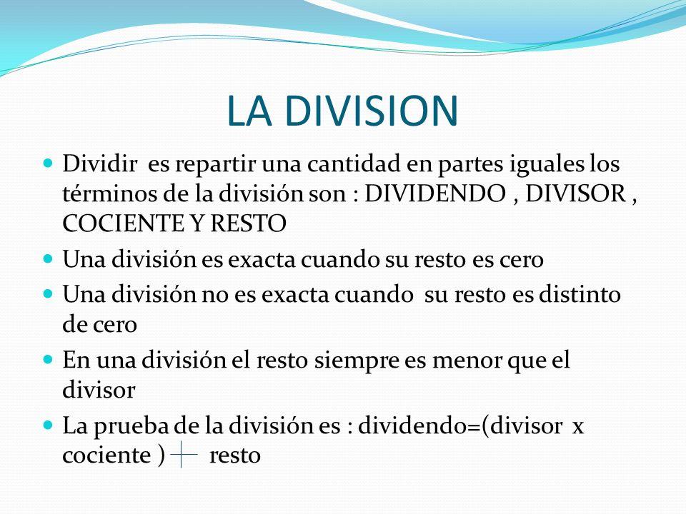 LA DIVISION Dividir es repartir una cantidad en partes iguales los términos de la división son : DIVIDENDO , DIVISOR , COCIENTE Y RESTO.