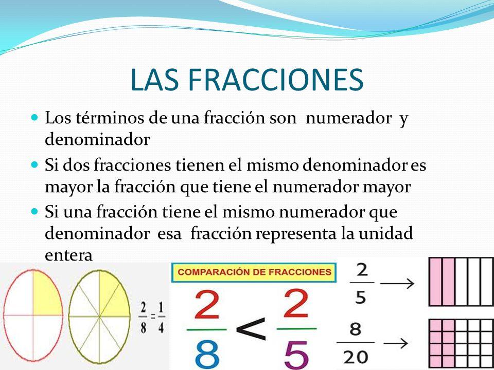 LAS FRACCIONES Los términos de una fracción son numerador y denominador.