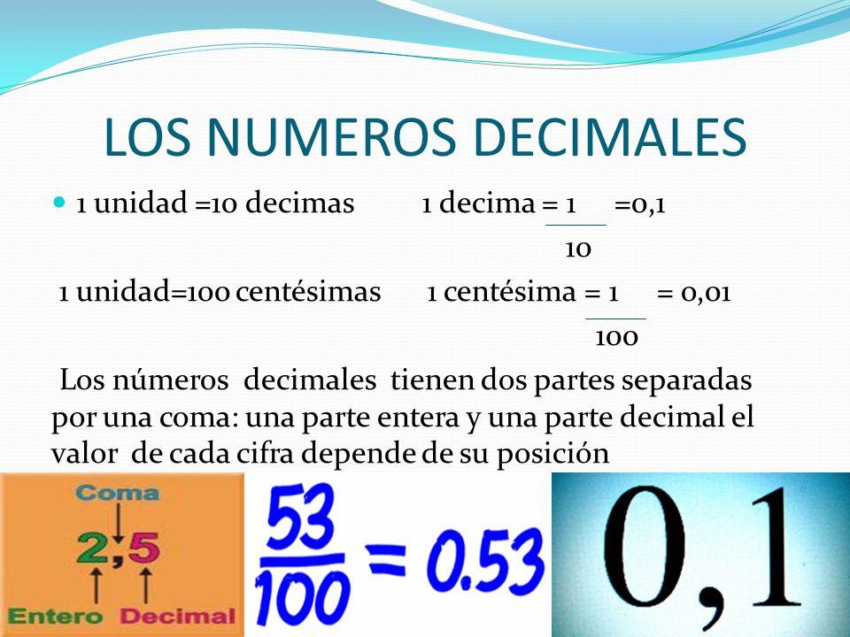LOS NUMEROS DECIMALES 1 unidad =10 decimas 1 decima = 1 =0,1 10