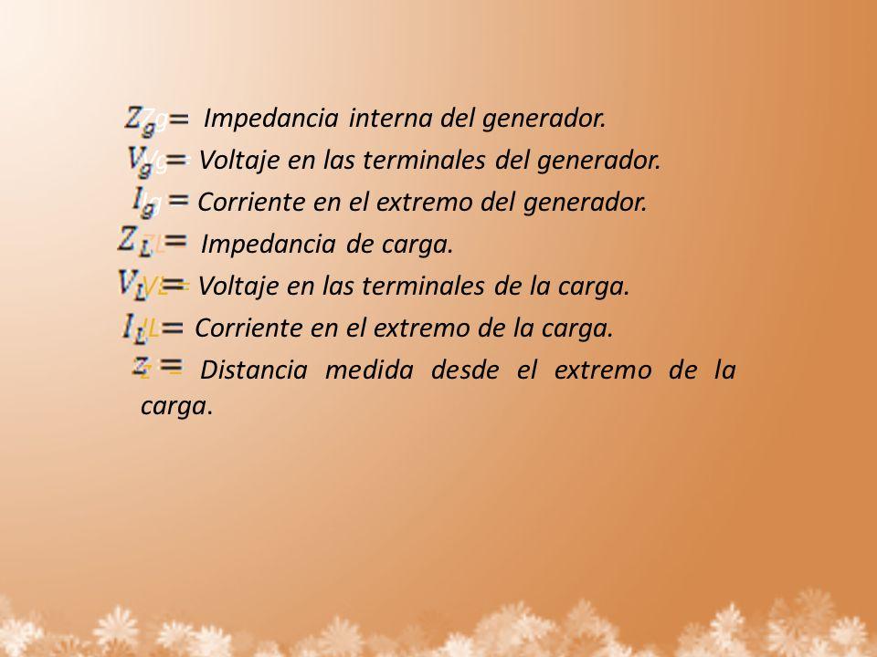Zg = Impedancia interna del generador.