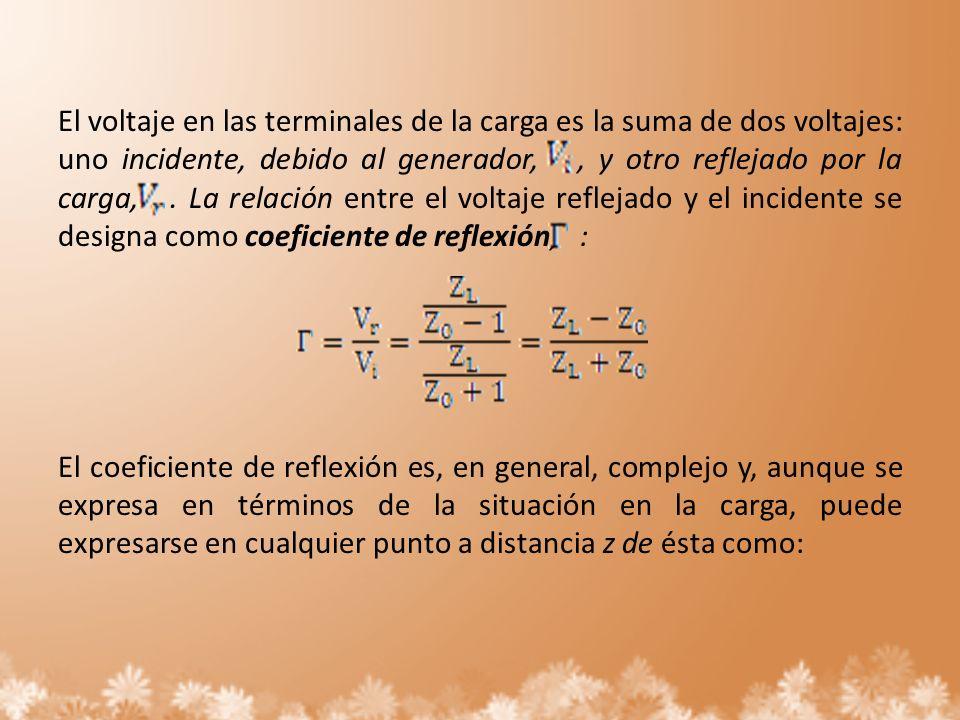 El voltaje en las terminales de la carga es la suma de dos voltajes: uno incidente, debido al generador, , y otro reflejado por la carga, . La relación entre el voltaje reflejado y el incidente se designa como coeficiente de reflexión, :
