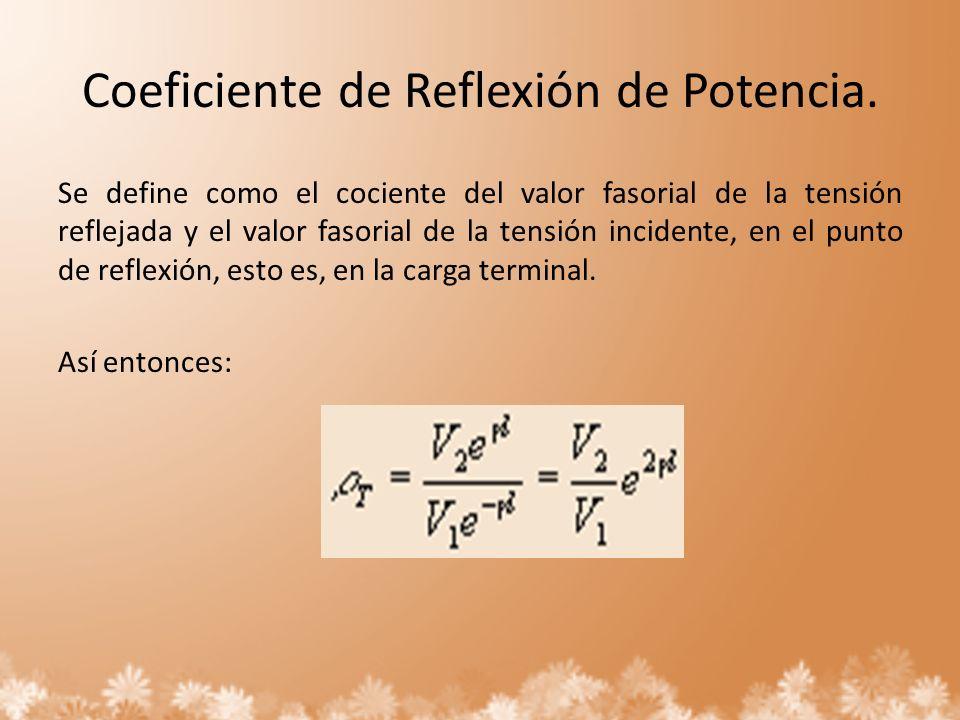 Coeficiente de Reflexión de Potencia.