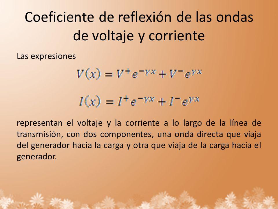 Coeficiente de reflexión de las ondas de voltaje y corriente