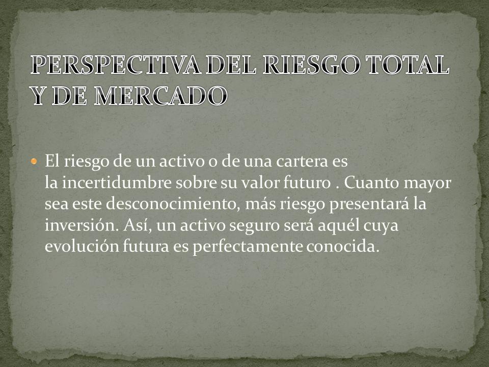 PERSPECTIVA DEL RIESGO TOTAL Y DE MERCADO