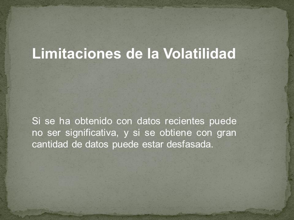 Limitaciones de la Volatilidad