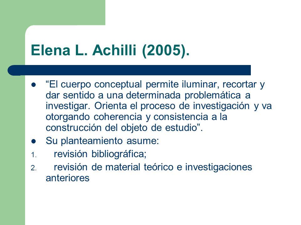 Elena L. Achilli (2005).