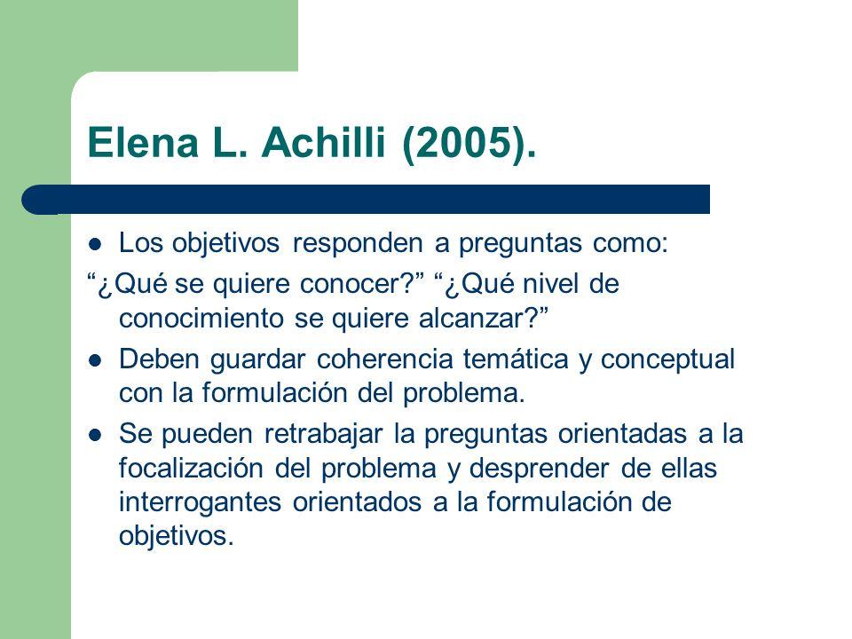 Elena L. Achilli (2005). Los objetivos responden a preguntas como: