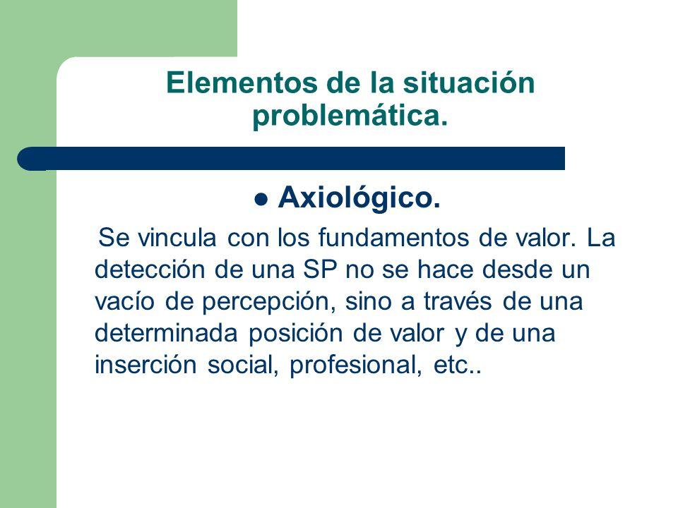 Elementos de la situación problemática.