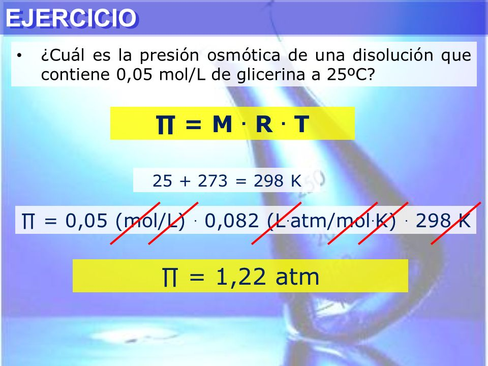 ∏ = 0,05 (mol/L) . 0,082 (L.atm/mol.K) . 298 K